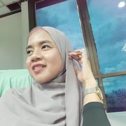 Ganikpratiwi's Profile Photo