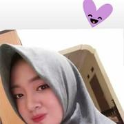 citraayu_k's Profile Photo
