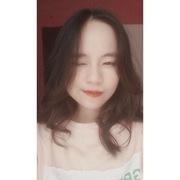ThuyTrang827's Profile Photo