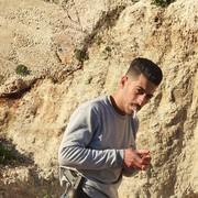 hossam_nubani's Profile Photo