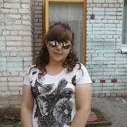 Lycrus's Profile Photo