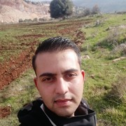 mohammadnalmomani's Profile Photo