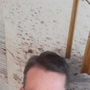 dirttdevil's Profile Photo