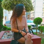 DianizGm's Profile Photo
