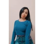 Sarahi__Rodriguez's Profile Photo