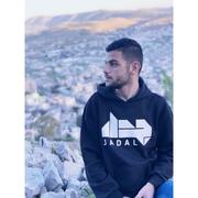 ZaidSamehMasri's Profile Photo
