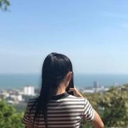 siriwanyarangwong's Profile Photo