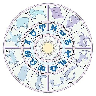 horoscopebot's Profile Photo