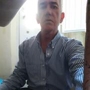 ruizorro's Profile Photo